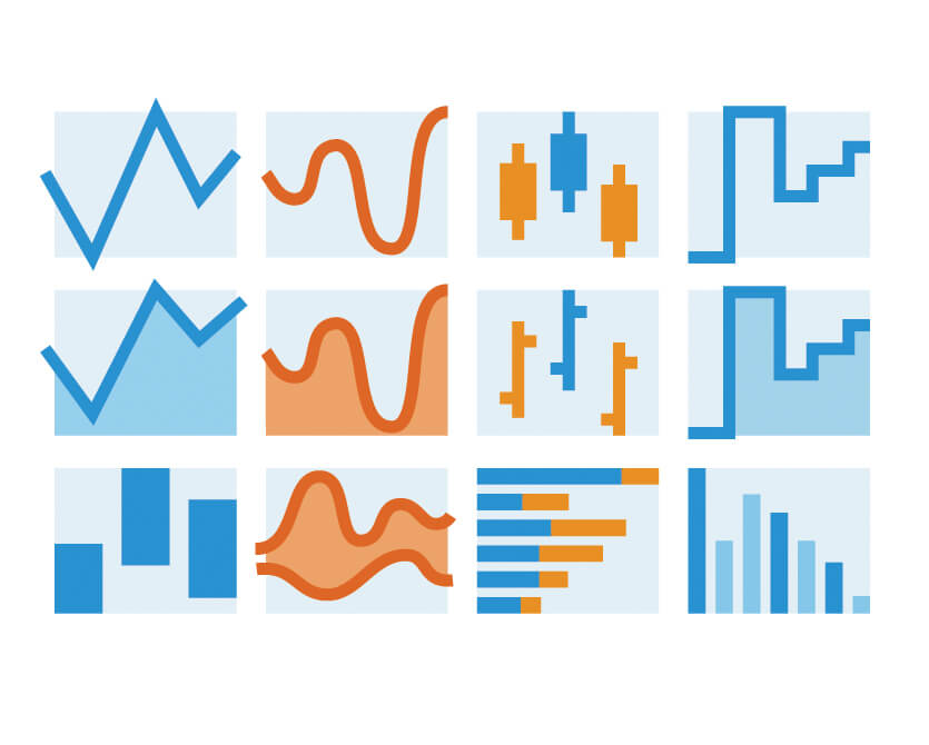 10 New Series Types | Robust JavaScript/HTML5 charts | AnyChart