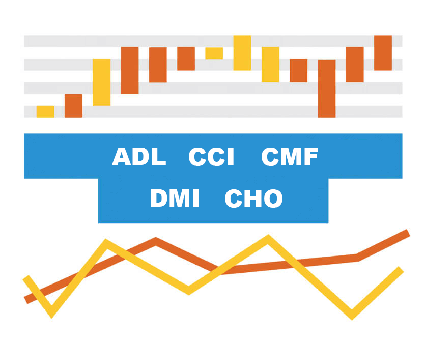 Technical Indicators | Robust JavaScript/HTML5 charts | AnyChart