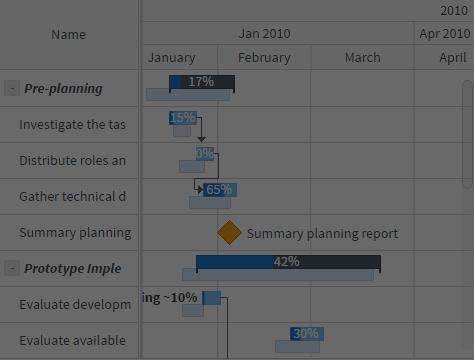 Bersicht anygantt leistungsfhige html5 gantt ressourcen und bersicht anygantt leistungsfhige html5 gantt ressourcen und pert diagramme ccuart Gallery