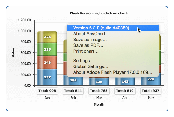Detect Flash version of AnyChart