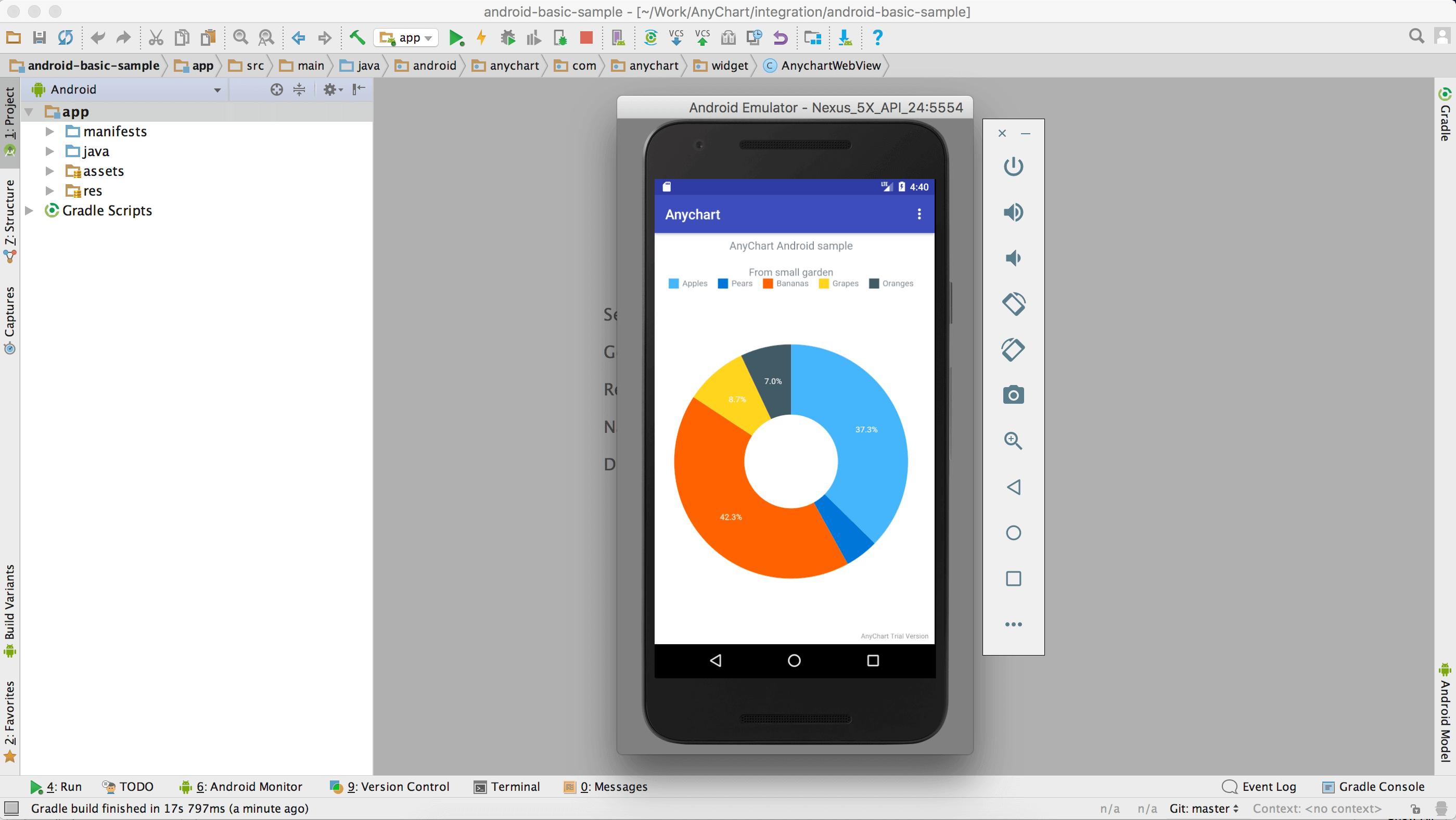 Android Basic Sample | AnyChart