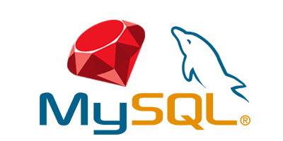 Ruby and MySQL Integration Template AnyChart | Robust JavaScript/HTML5 charts | AnyChart