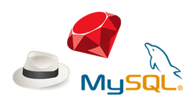 Ruby, Sinatra and MySQL Integration Template AnyChart | Robust JavaScript/HTML5 charts | AnyChart
