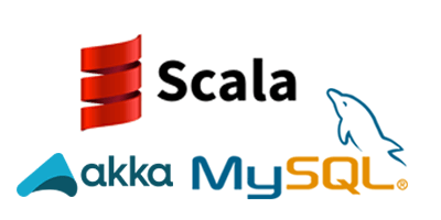 Scala, Akka and MySQL Integration Template AnyChart | Robust JavaScript/HTML5 charts | AnyChart