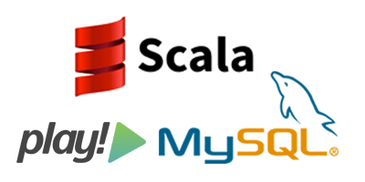 Scala, Play and MySQL Integration Template AnyChart | Robust JavaScript/HTML5 charts | AnyChart