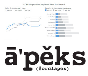 Oracle APEX | Robust JavaScript/HTML5 charts | AnyChart