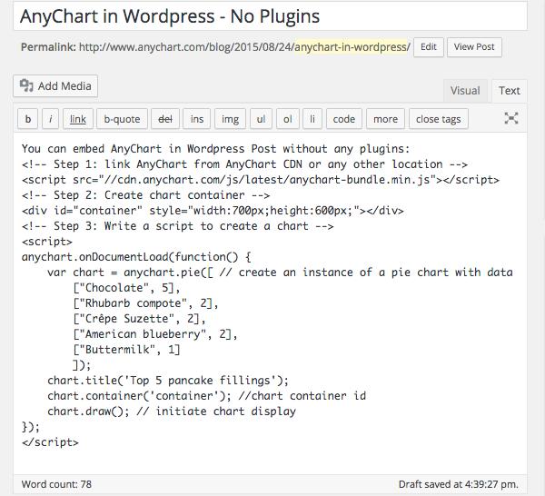 anychart in wordpress - no plugins - source