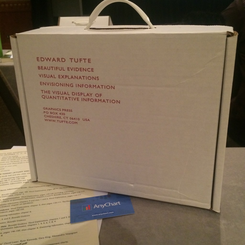 Edward Tufte's Book Set and AnyChart Card
