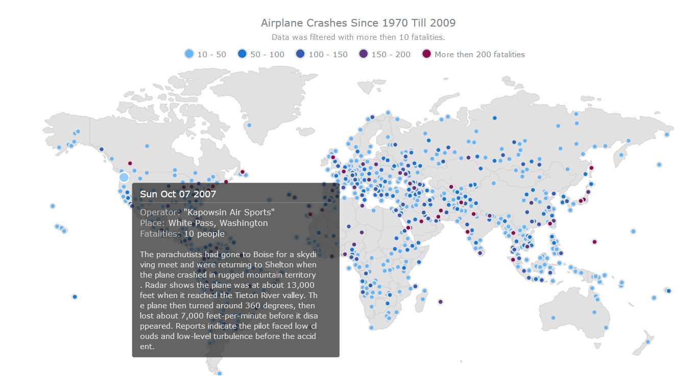 Airplane Crashes since 1970 till 2009 – JavaScript Dot Map by AnyChart