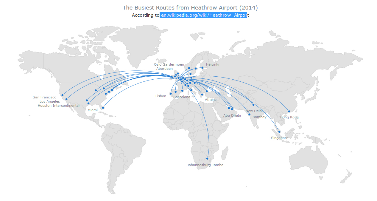 Busiest Routes From Heathrow Airport – HTML5 Connector Map by AnyChart