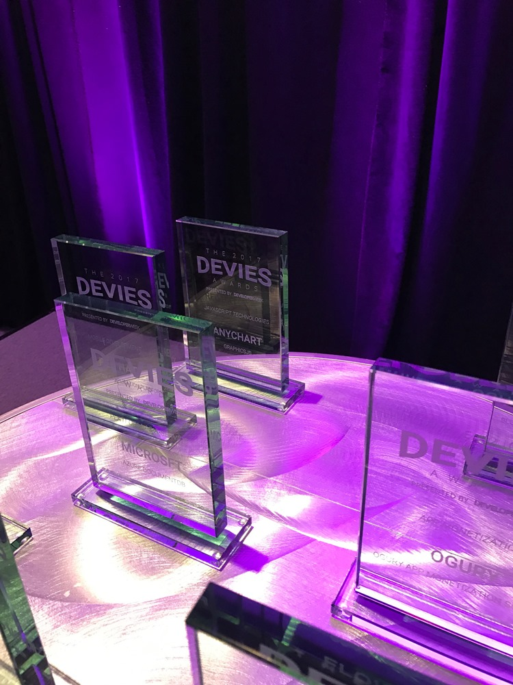 Devies Awards: the prize of AnyChart for the best JavaScript technologies stands near Microsoft's and Red Hat's