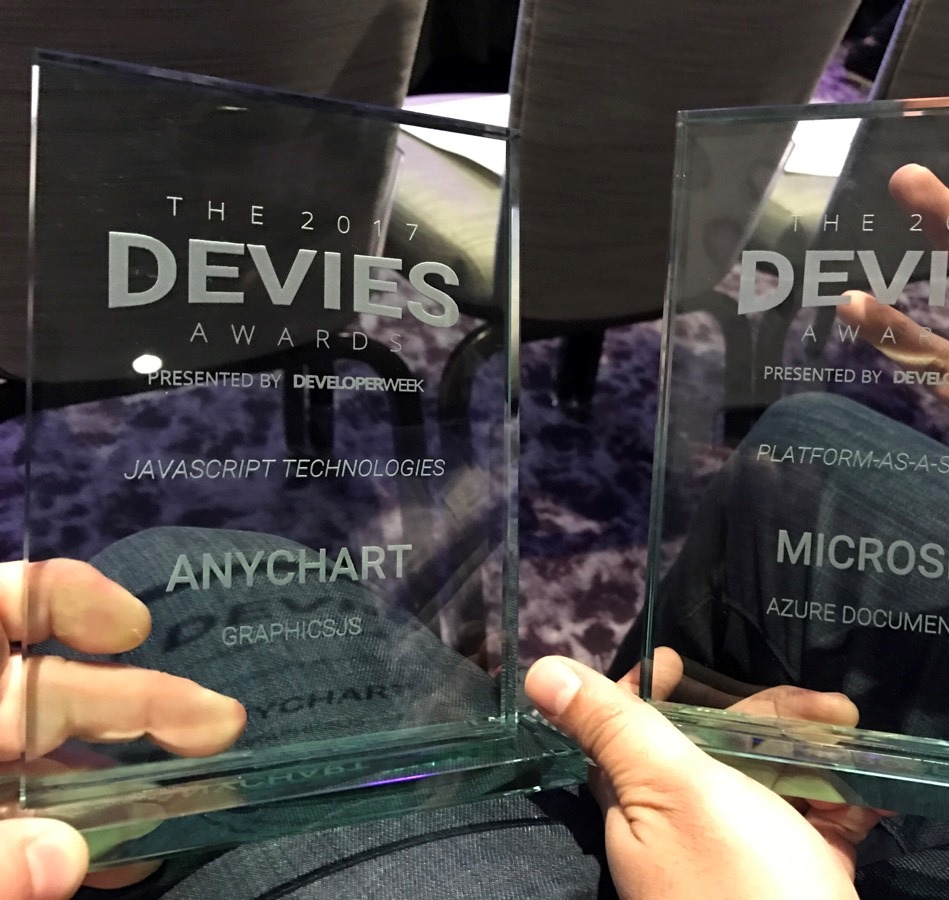 AnyChart and Microsoft became winners of 2017 Devies Awards