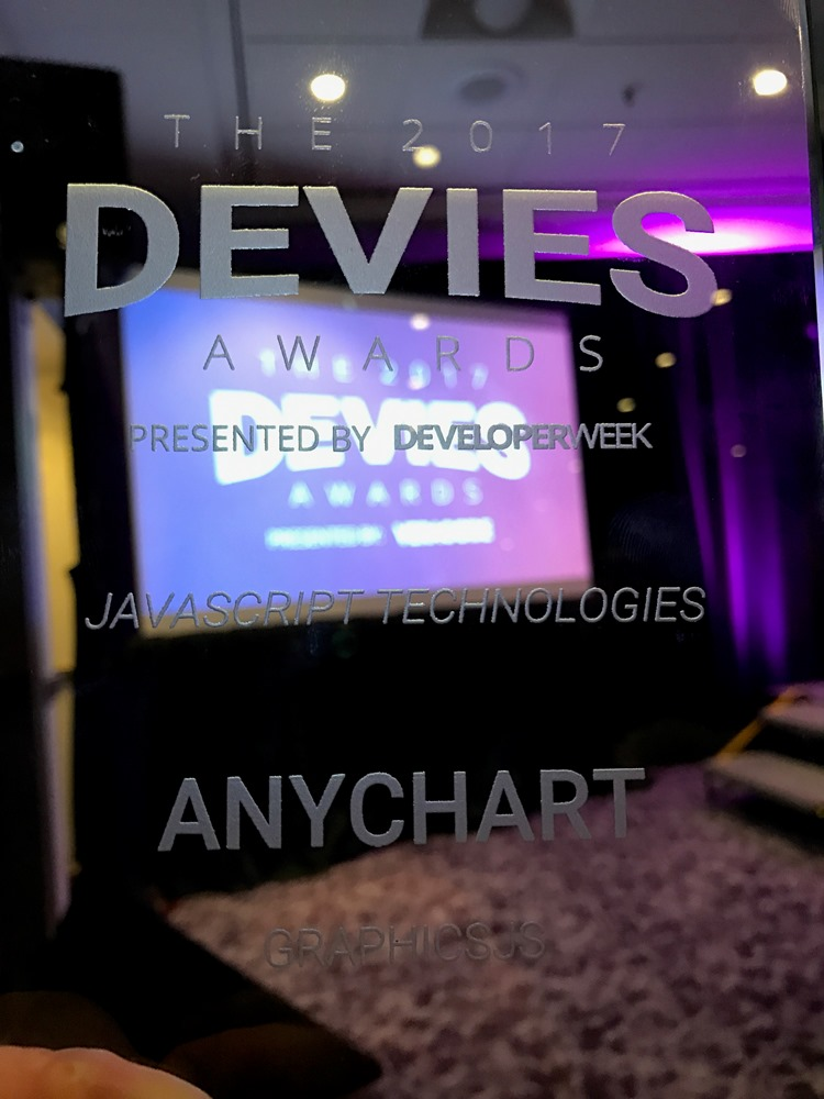 The 2017 Devies Awards were presented by DeveloperWeek