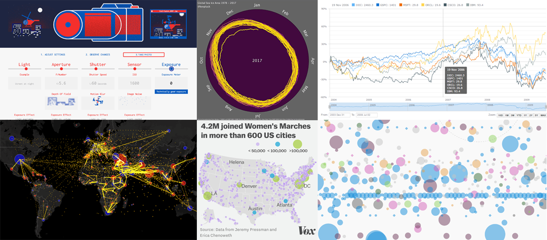 DataViz Weekly Recap: JS Multi-Series Line Chart and More Data Visualization of the Week