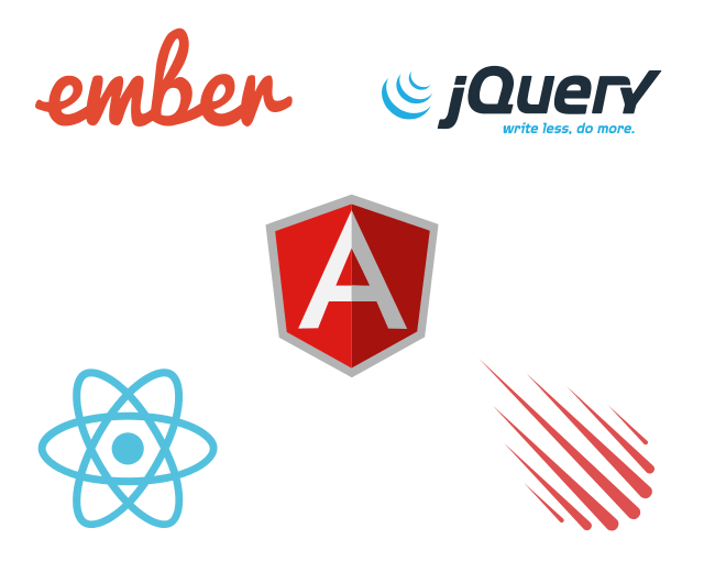 AnyChart JS Charts Plugins for Angular Ember jQuery Meteor NodeJS and React