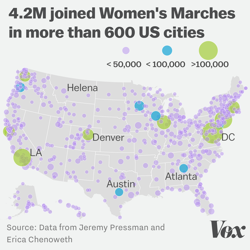 Women's Marches in 600 US Cities Visualized