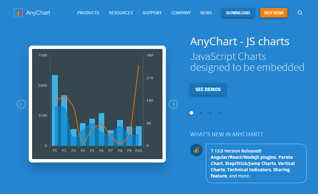 14 Best client side JavaScript charting libraries as of 2019 - Slant