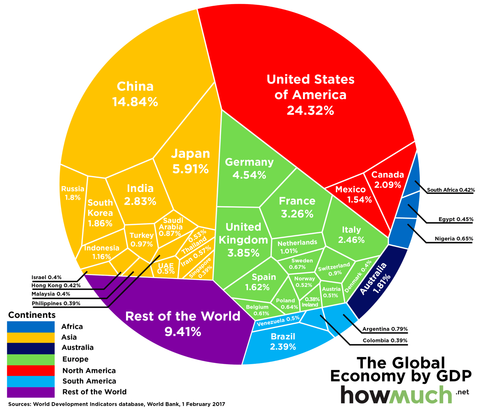 Global Economy by GDP: Voronoi Diagram Used for These Data Visualizations
