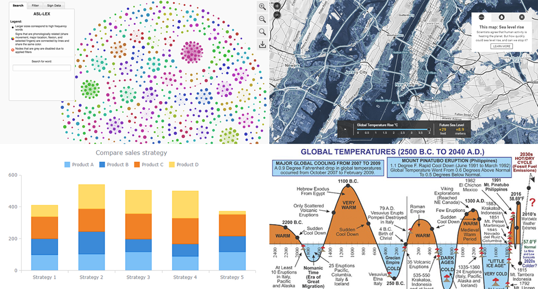 Stacked Bar Charts Explained, Vizzies 2017 Winners, Global Temperature Graph, Map of Sea Level Rise: Data Visualization Weekly March 24, 2017 - March 31, 2017