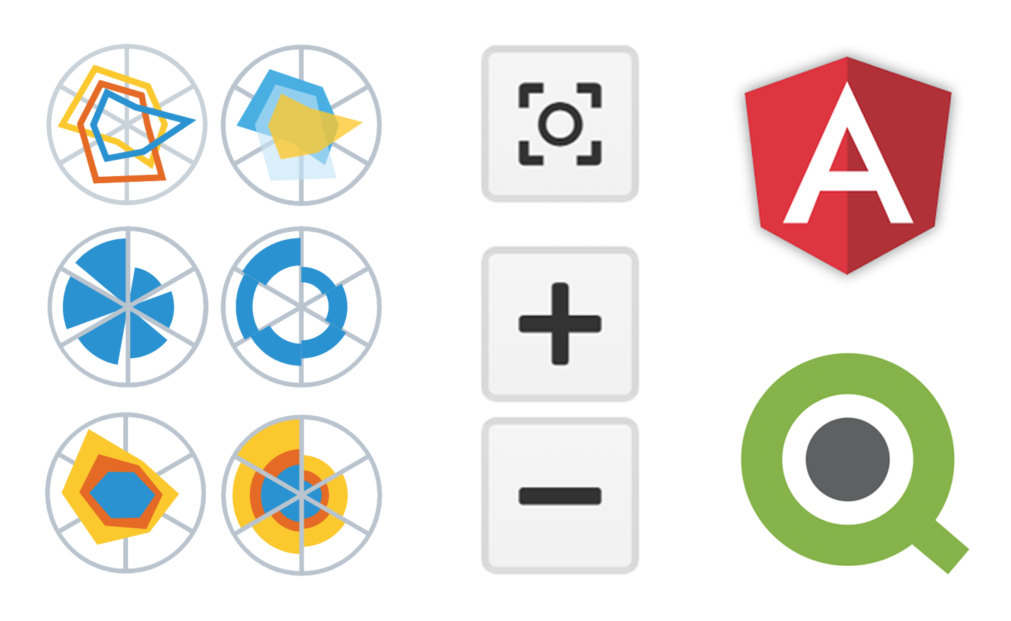 JavaScript Charts Library Update 7.13.1 Released for AnyChart, AnyStock, AnyMap, AnyGantt