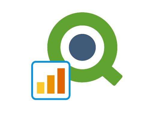 AnyChart JavaScript Charts library extension for Qlik Sense data visualization
