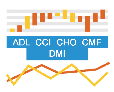 New Technical Indicators in AnyChart JS Charts 7.14.0 (AnyStock JS): ADL, CCI, CMF, DMI, CHO