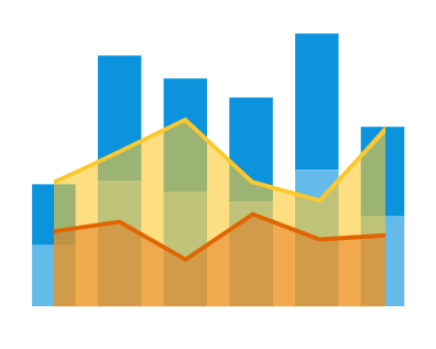 Anychart anychart javascript charting libraries 7140 released scale sync feature in anychart js charts 7140 ccuart Choice Image