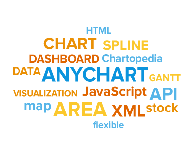 JavaScript Tag Cloud (Word Cloud) in AnyChart JS Charts 7.14.0