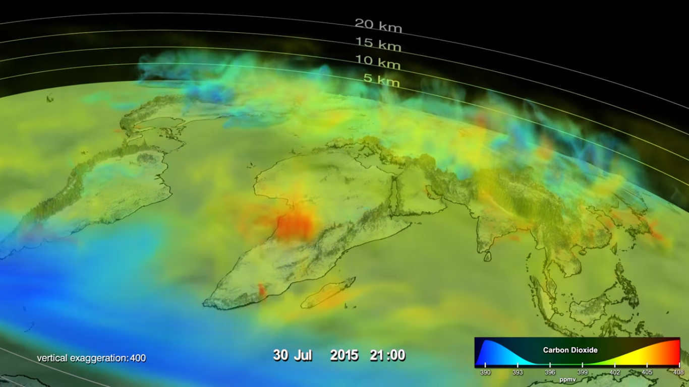Visualizing Data on Seasonal Changes in Carbon Dioxide