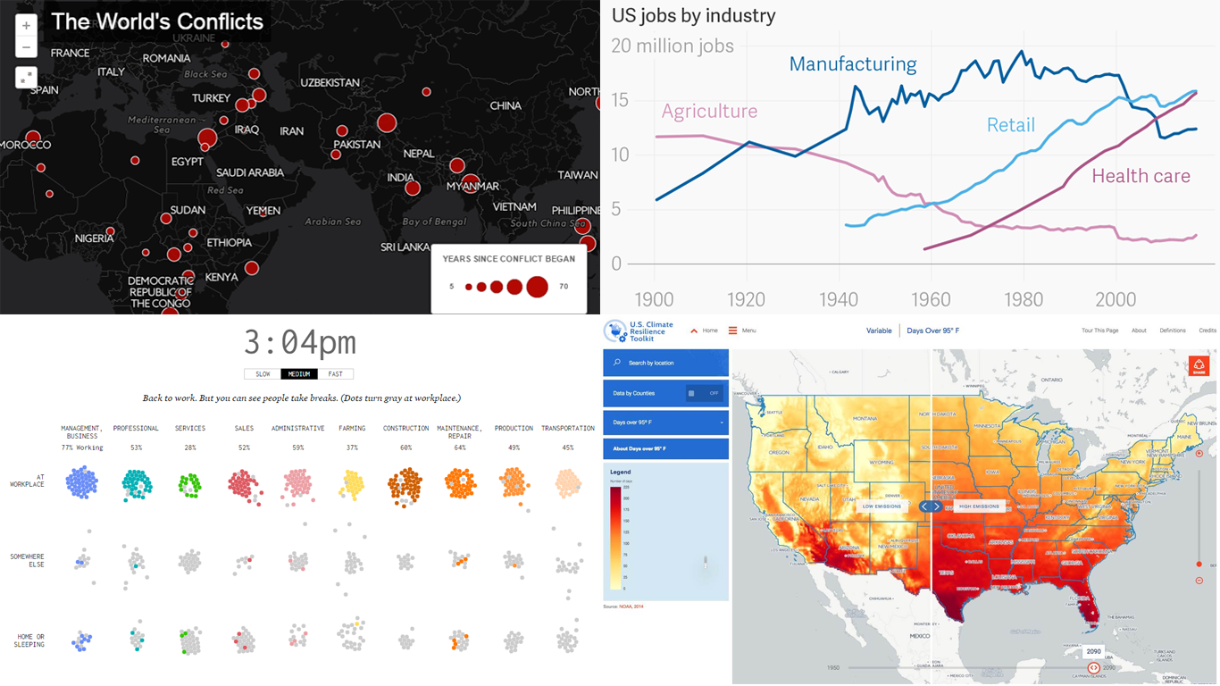 Best Data Visualization Examples of the Week: DataViz Weekly