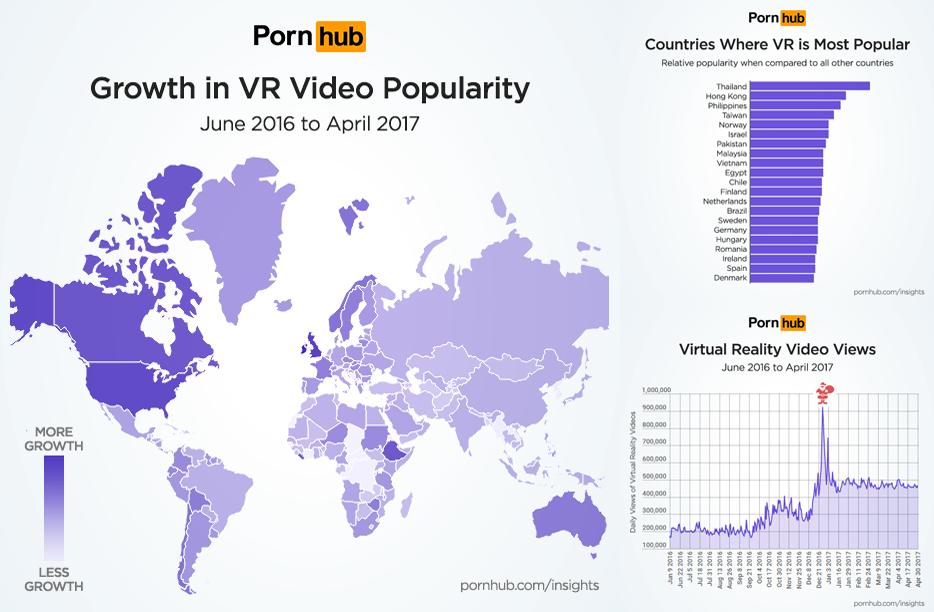 Virtual Reality Porn Data: Pornhub Insights