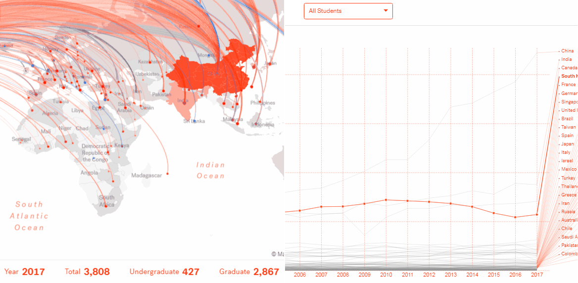International Students' Flow to MIT Nicely Visualized
