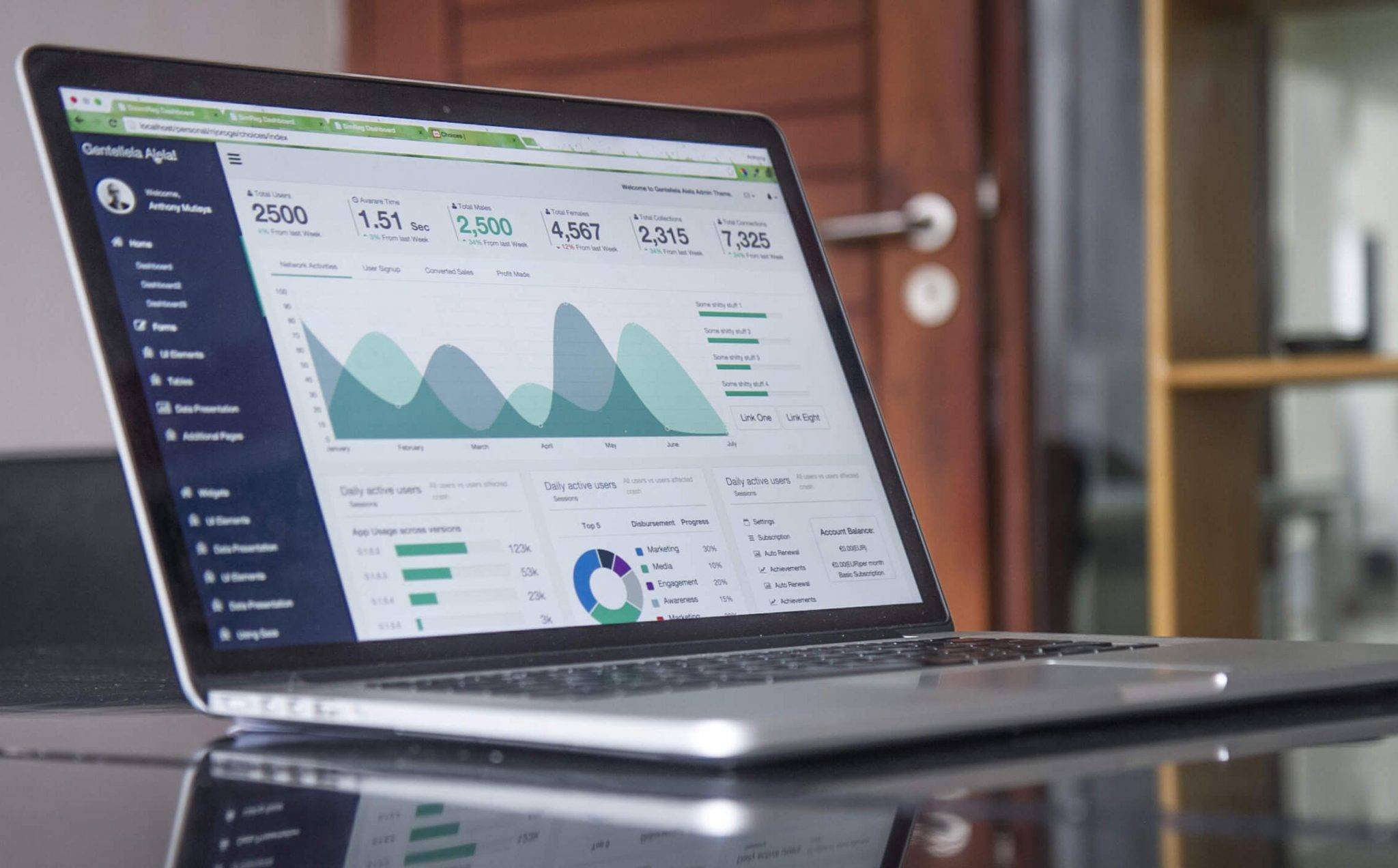 Revealing and explaining top data visualization mistakes to avoid