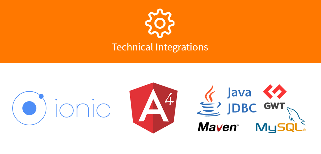 Chart for Angular 4, Ionic Framework, Java GWT Apps: Meet New AnyChart JS Charts Integration Samples