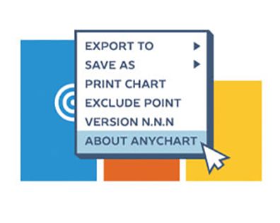 Context Menu Customization API in AnyChart JS Charts 8.0.0