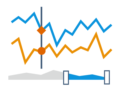 Crosshair in Stock Charts in AnyChart JS Charts 8.0.0 (AnyStock JS)