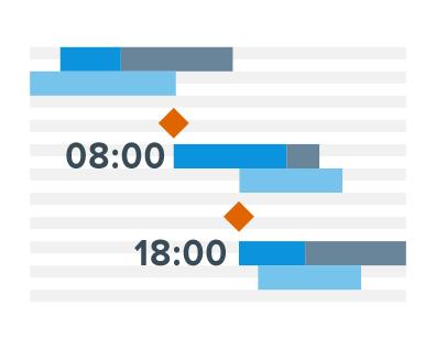 Timeline Labels Settings inGantt Charts in AnyChart JS Charts 8.0.0 (AnyGantt JS)