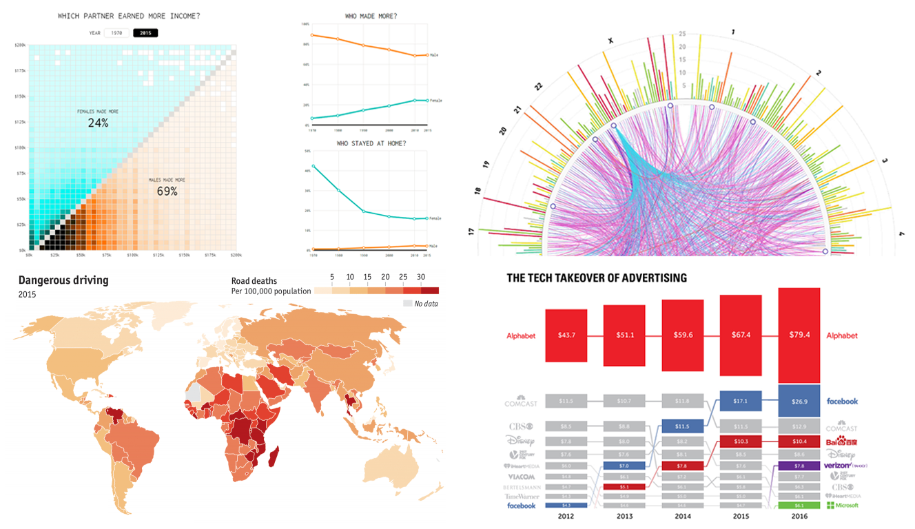 Beauty of Data Visualization – DataViz Weekly