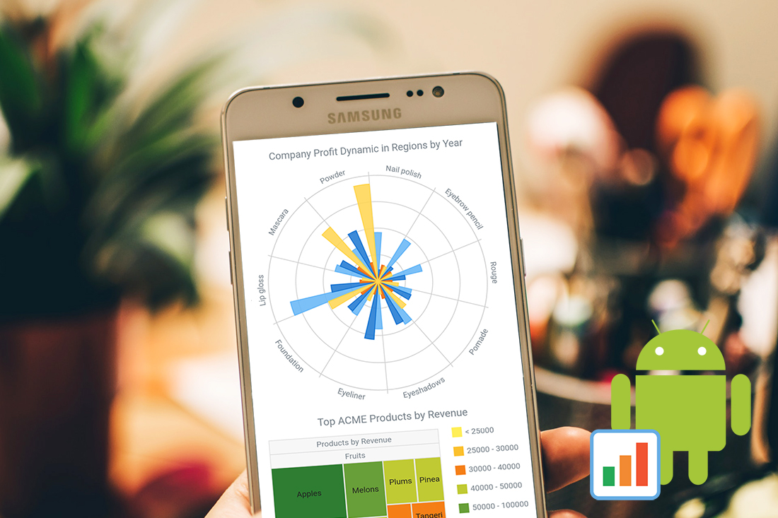 AnyChart Android Charts library released to ease interactive data visualization in Android apps
