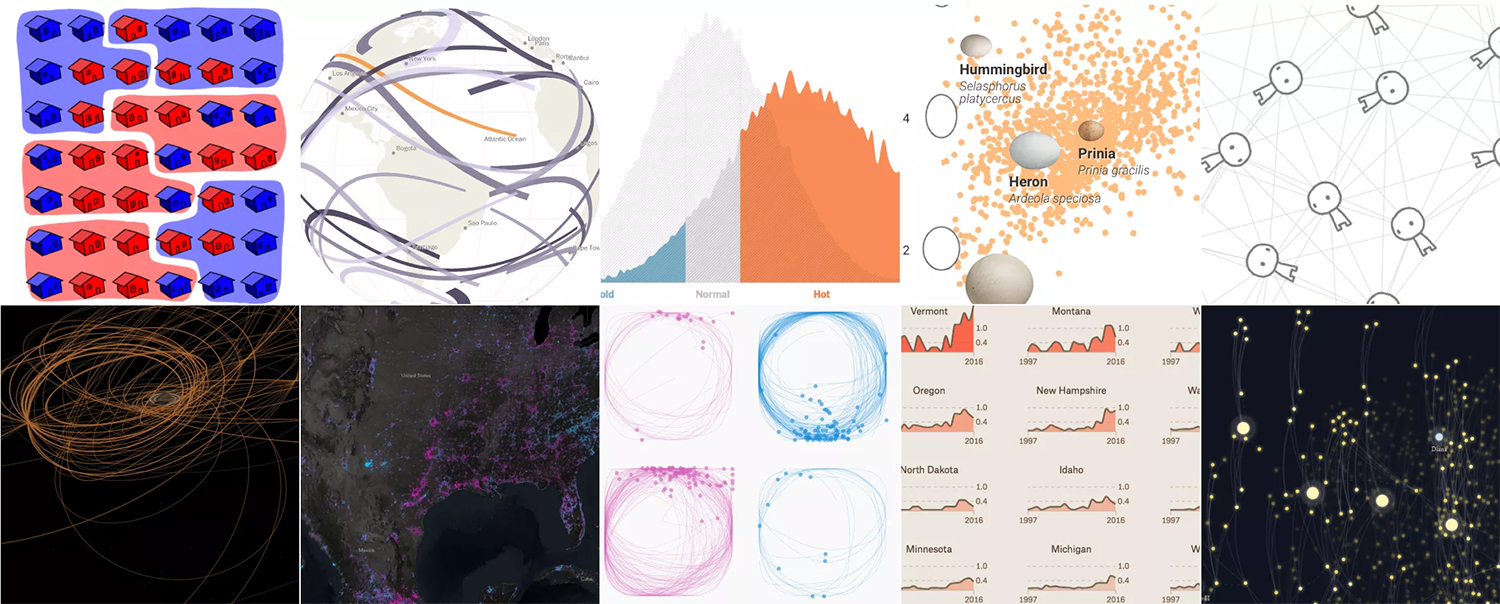 FlowingData: 10 Best Projects of Data Visualization in 2017