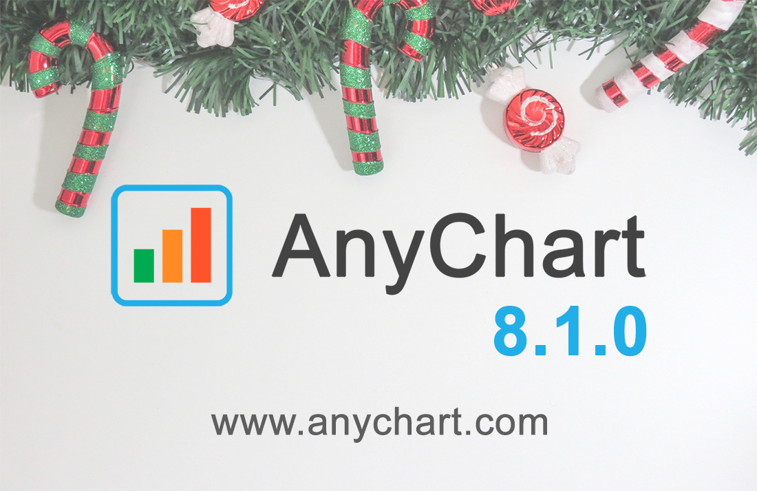 Happy New Year in JavaScript Charting: AnyChart 8.1.0 Is Out!