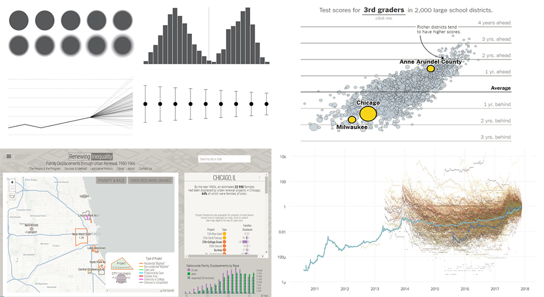Data Story and Visualization Examples Worth Seeing – DataViz Weekly