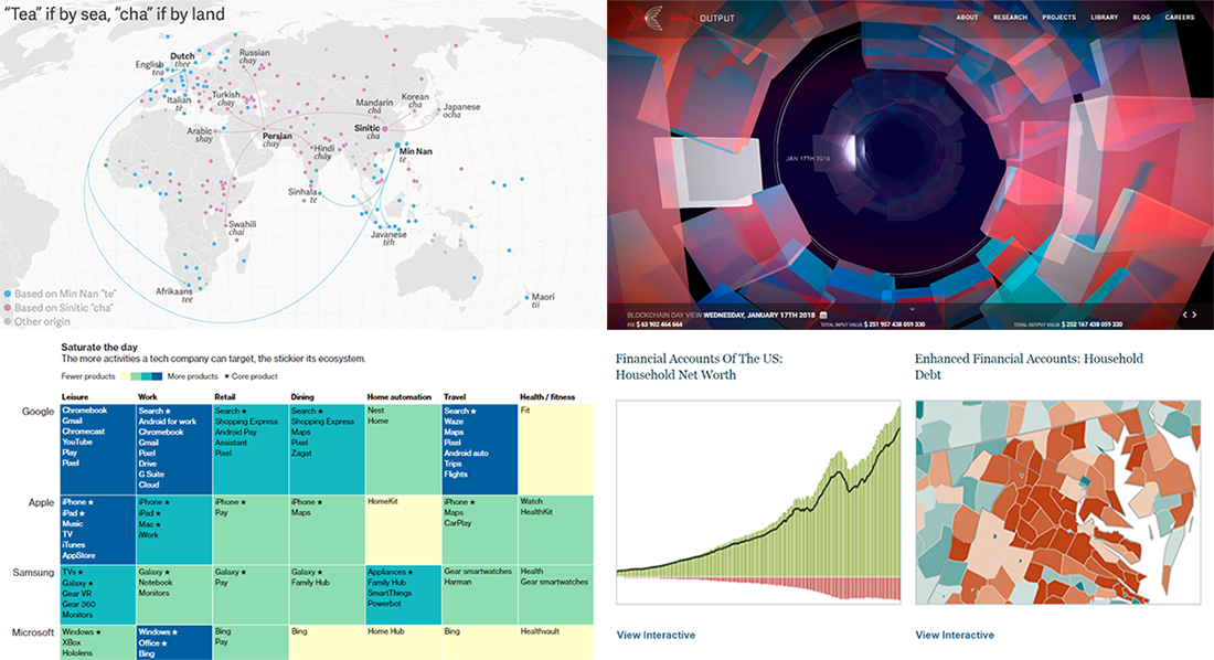 Interactive Visualization and Chart Projects Nicely Presenting Interesting Data – DataViz Weekly