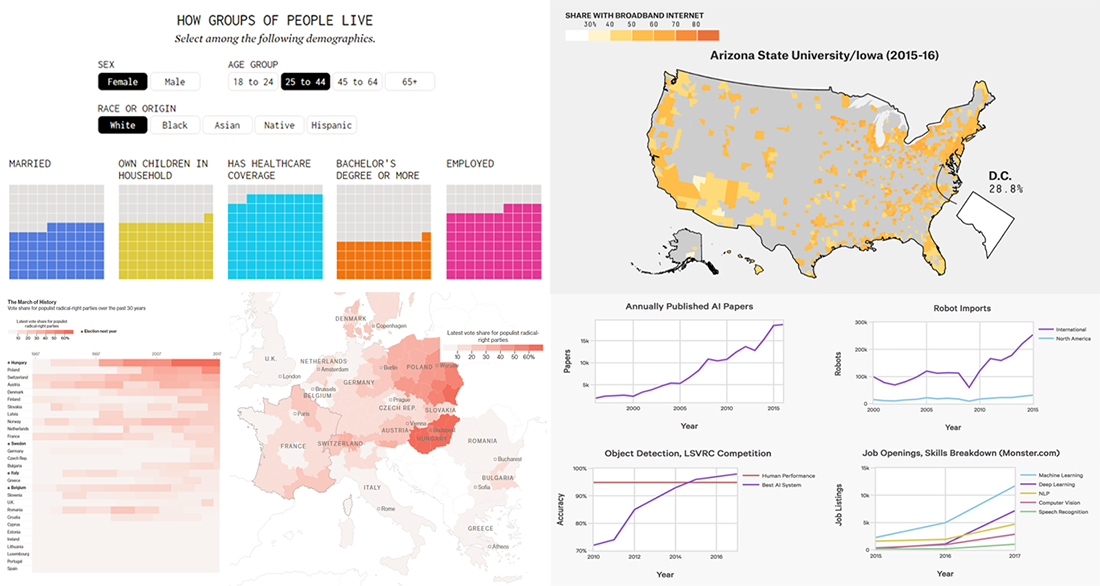 New Cool Data Visualization Works in Recap – DataViz Weekly