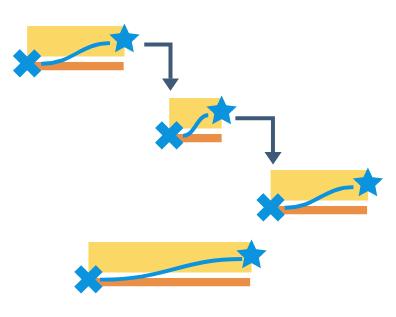 Custom drawing of Gantt chart elements released for AnyGantt