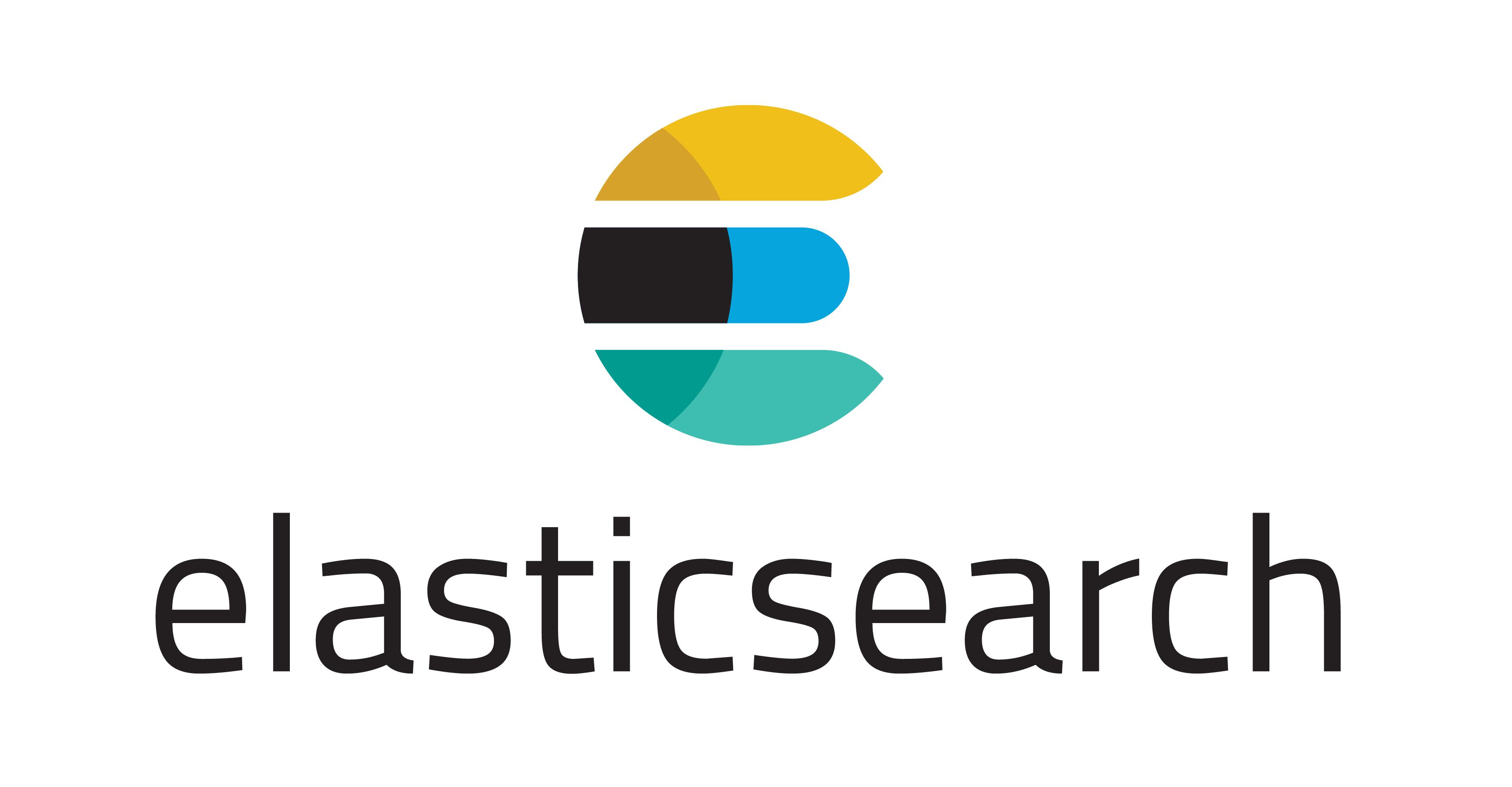 AnyChart | Data Visualization with Elasticsearch and