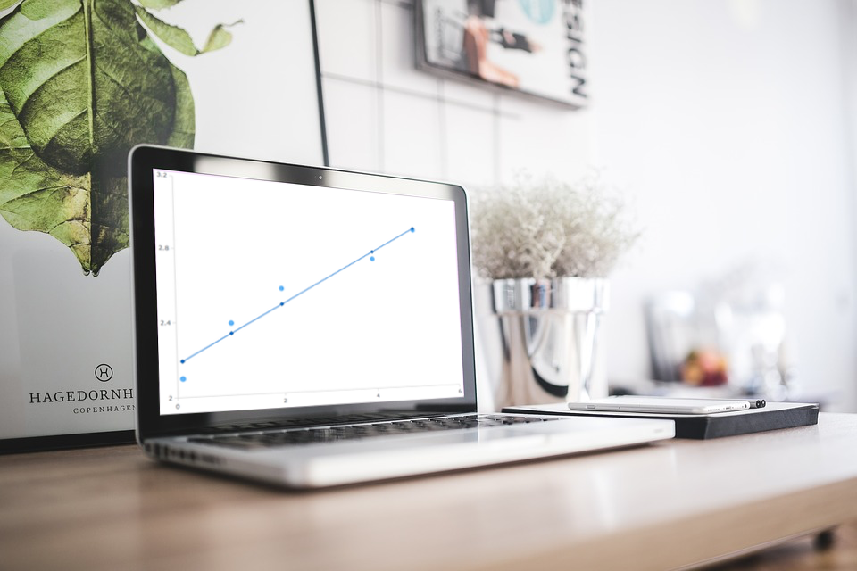 Regression Analysis in AnyChart