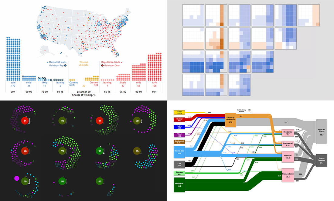 Cool DataViz Examples About Elections, NBA, Energy, and Schools — DataViz Weekly