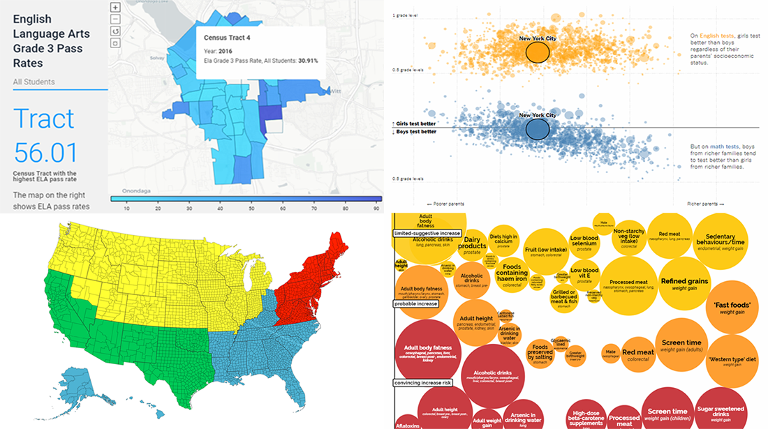 Understanding Data with Help of Visualization — DataViz Weekly