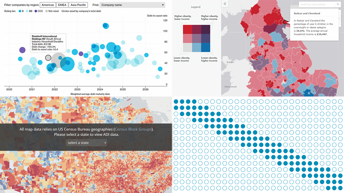 Visualizing Recurring Patterns in Data, Area Deprivation Index, Corporate Debt, and Childhood Obesity — DataViz Weekly